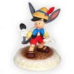 Pinocchio e le orecchie